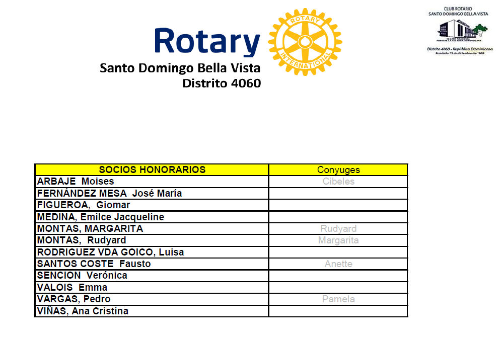 socios-honorarios-2015-2016